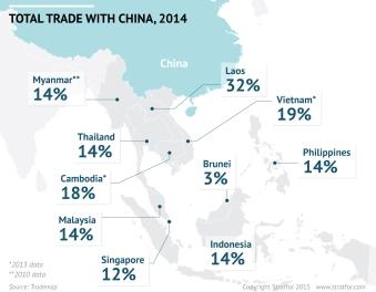 china-asean-trade