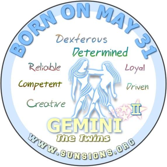 shayna-31-may-birthday-gemini