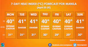 hot-temps-ncr
