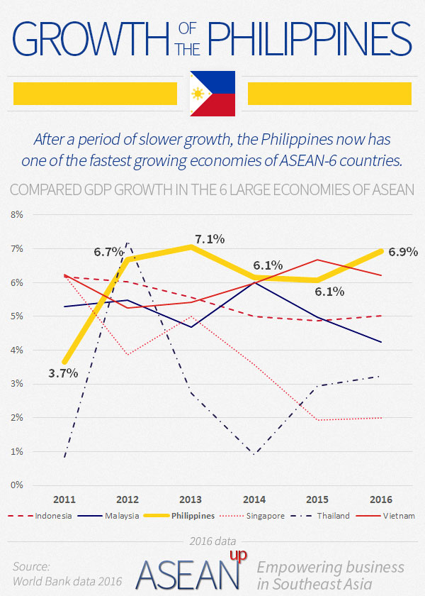 philippines-economic-growth