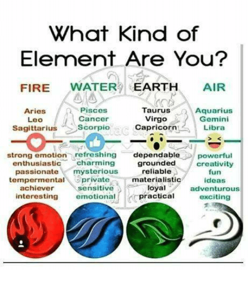 what-kind-of-element-are-you-fire-water-earth-air